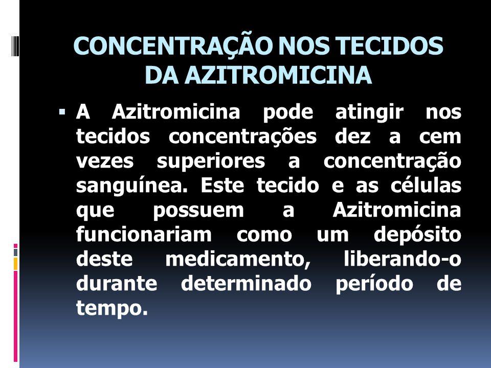 CONCENTRAÇÃO NOS TECIDOS DA AZITROMICINA  A Azitromicina pode atingir nos tecidos concentrações dez a cem vezes superiores a concentração sanguínea.