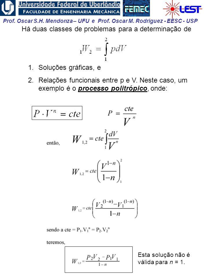 Prof. Oscar S.H. Mendonza – UFU e Prof. Oscar M. Rodriguez - EESC - USP Há duas classes de problemas para a determinação de 1.Soluções gráficas, e 2.R