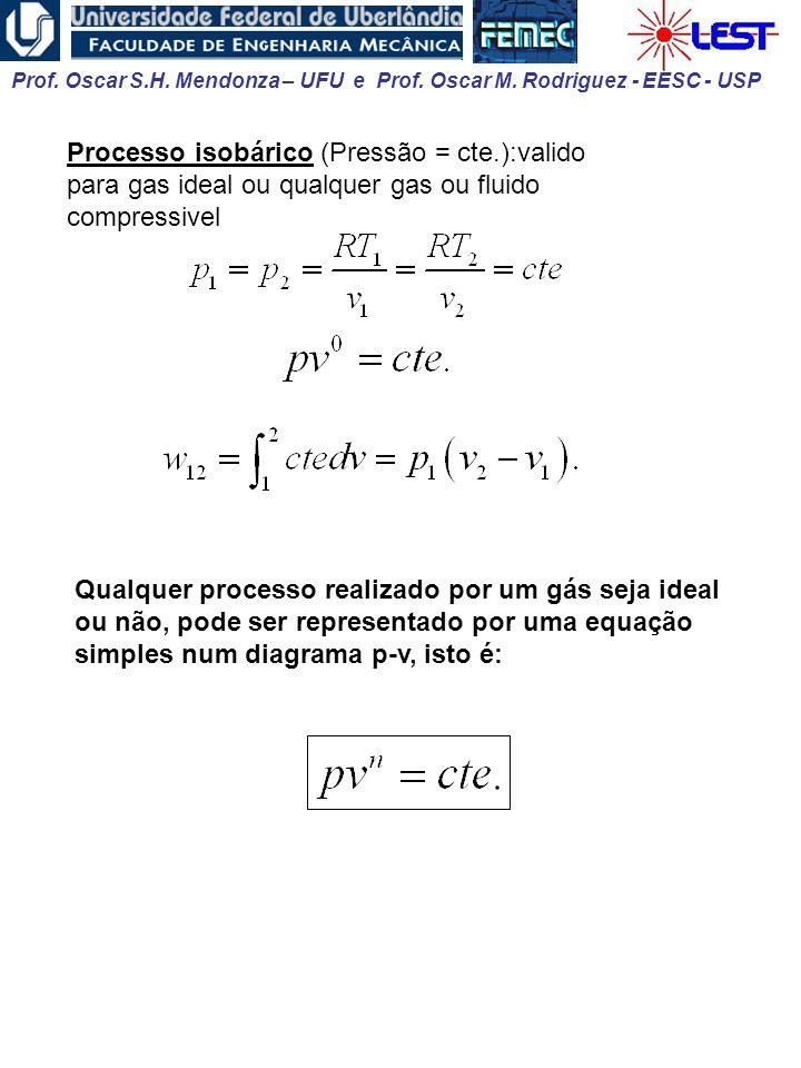 Prof. Oscar S.H. Mendonza – UFU e Prof. Oscar M. Rodriguez - EESC - USP Processo isobárico (Pressão = cte.):valido para gas ideal ou qualquer gas ou f