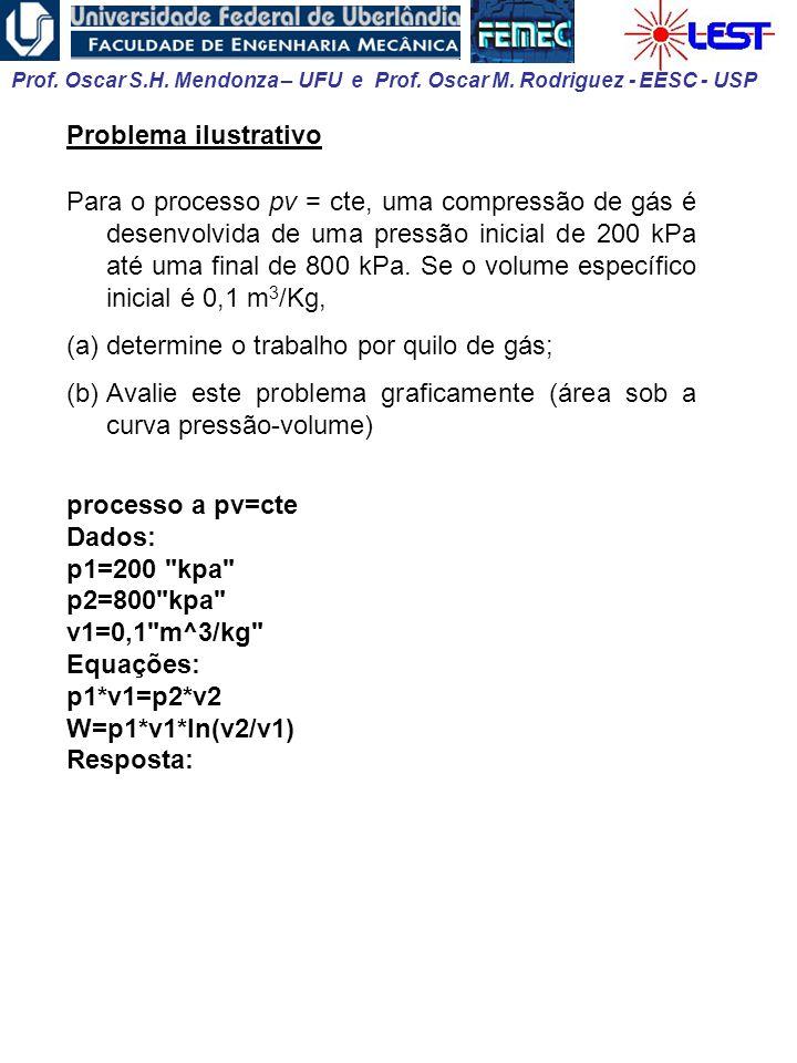 Prof. Oscar S.H. Mendonza – UFU e Prof. Oscar M. Rodriguez - EESC - USP Problema ilustrativo Para o processo pv = cte, uma compressão de gás é desenvo