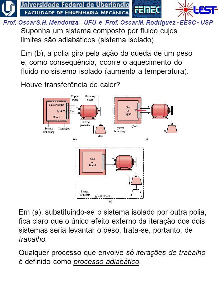 Prof. Oscar S.H. Mendonza – UFU e Prof. Oscar M. Rodriguez - EESC - USP Suponha um sistema composto por fluido cujos limites são adiabáticos (sistema