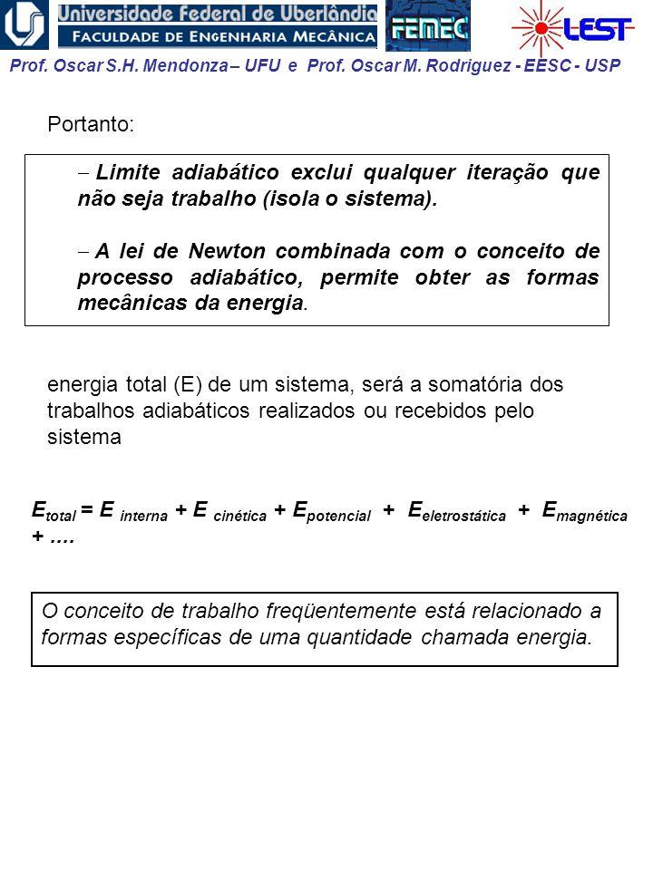 Prof. Oscar S.H. Mendonza – UFU e Prof. Oscar M. Rodriguez - EESC - USP Portanto:  Limite adiabático exclui qualquer iteração que não seja trabalho (