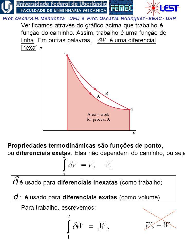 Prof. Oscar S.H. Mendonza – UFU e Prof. Oscar M. Rodriguez - EESC - USP Verificamos através do gráfico acima que trabalho é função do caminho. Assim,