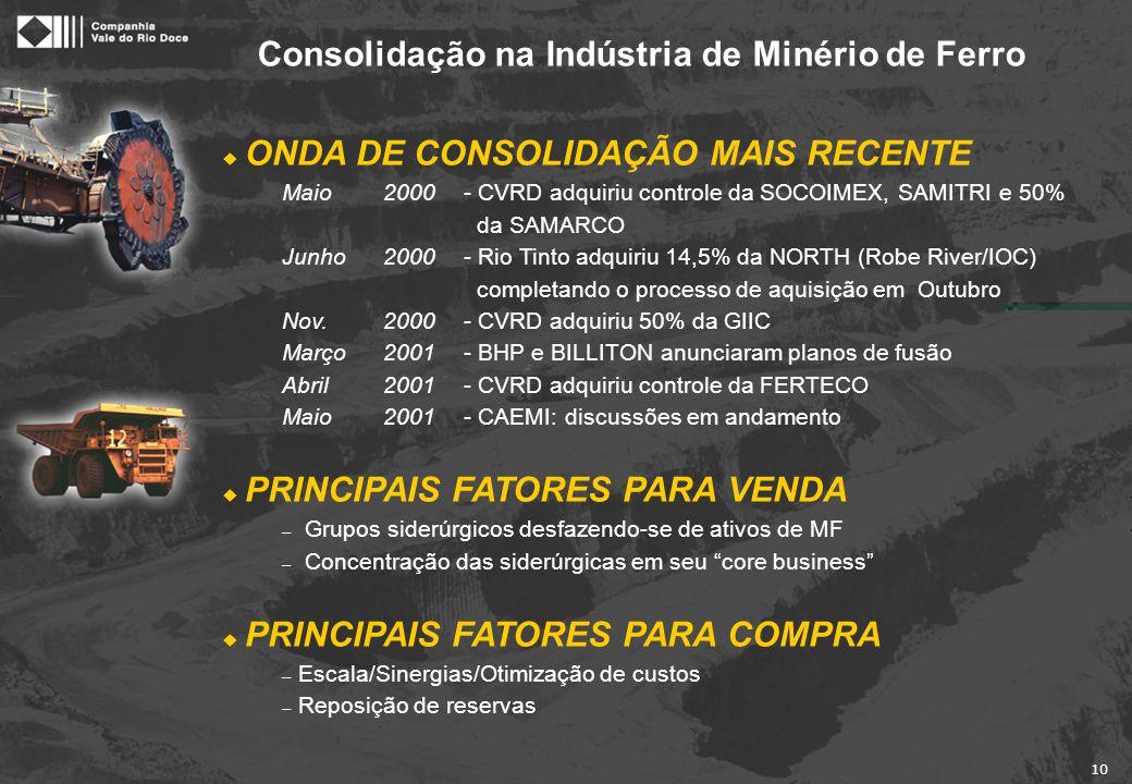 10 Consolidação na Indústria de Minério de Ferro u ONDA DE CONSOLIDAÇÃO MAIS RECENTE Maio 2000 - CVRD adquiriu controle da SOCOIMEX, SAMITRI e 50% da