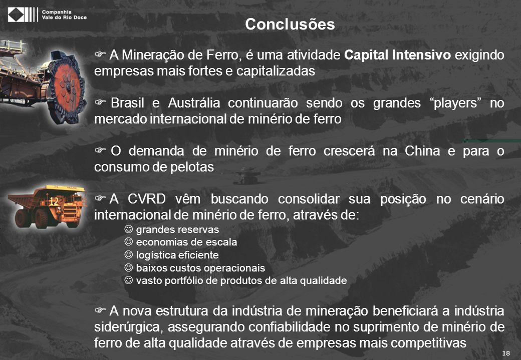18 Conclusões F A Mineração de Ferro, é uma atividade Capital Intensivo exigindo empresas mais fortes e capitalizadas F Brasil e Austrália continuarão