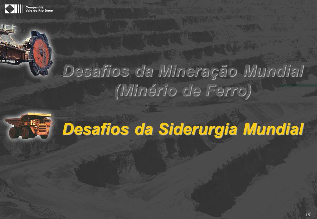 19 Desafios da Mineração Mundial (Minério de Ferro) Desafios da Siderurgia Mundial