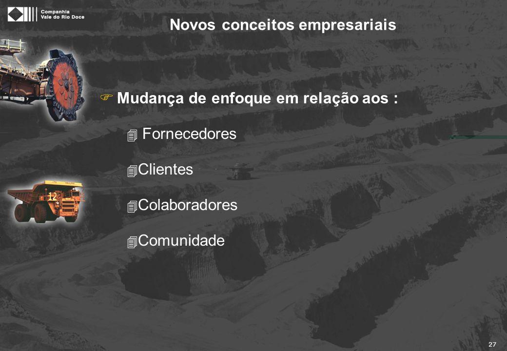 27 Novos conceitos empresariais FMudança de enfoque em relação aos : 4 Fornecedores 4 Clientes 4 Colaboradores 4 Comunidade
