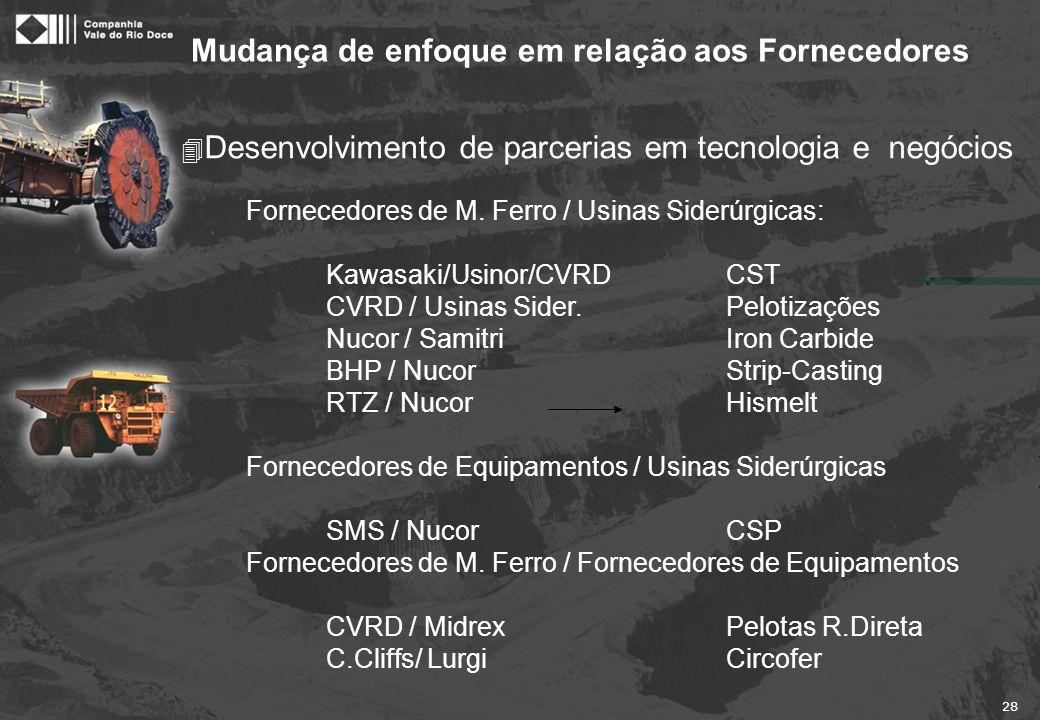 28 Mudança de enfoque em relação aos Fornecedores 4 Desenvolvimento de parcerias em tecnologia e negócios Fornecedores de M. Ferro / Usinas Siderúrgic