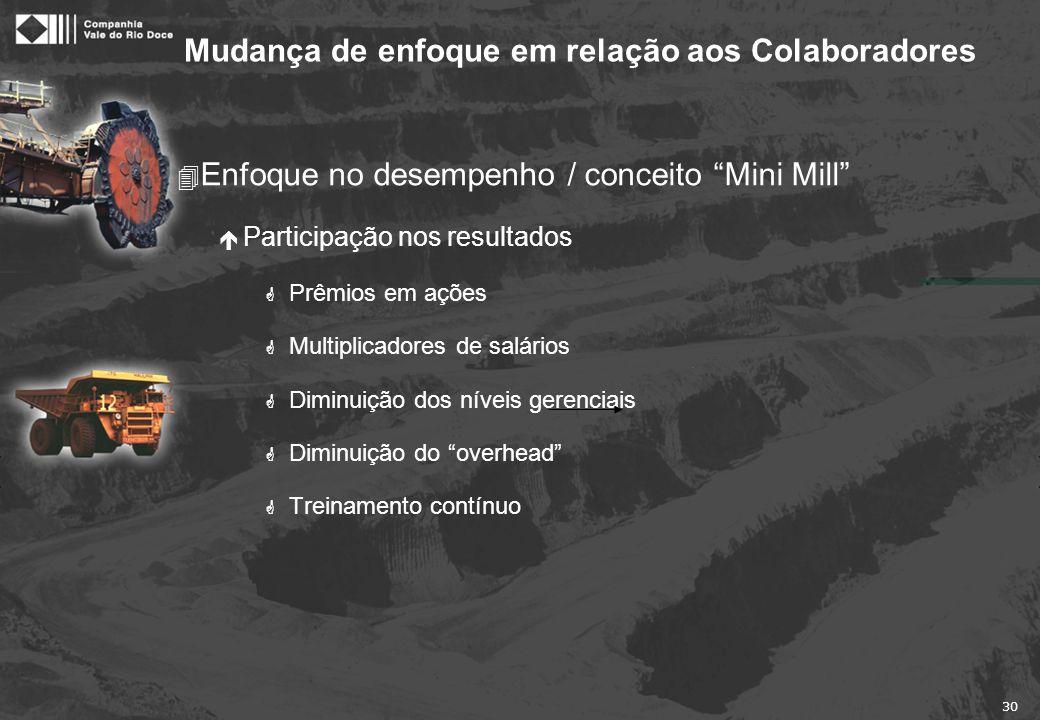 """30 Mudança de enfoque em relação aos Colaboradores 4 Enfoque no desempenho / conceito """"Mini Mill"""" é Participação nos resultados G Prêmios em ações G M"""