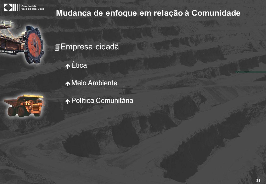 31 Mudança de enfoque em relação à Comunidade 4 Empresa cidadã é Ética é Meio Ambiente é Política Comunitária