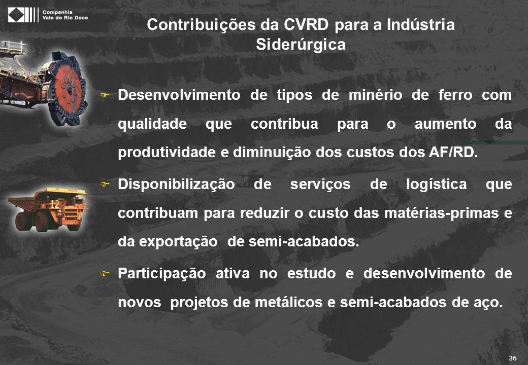 36 Contribuições da CVRD para a Indústria Siderúrgica F Desenvolvimento de tipos de minério de ferro com qualidade que contribua para o aumento da pro