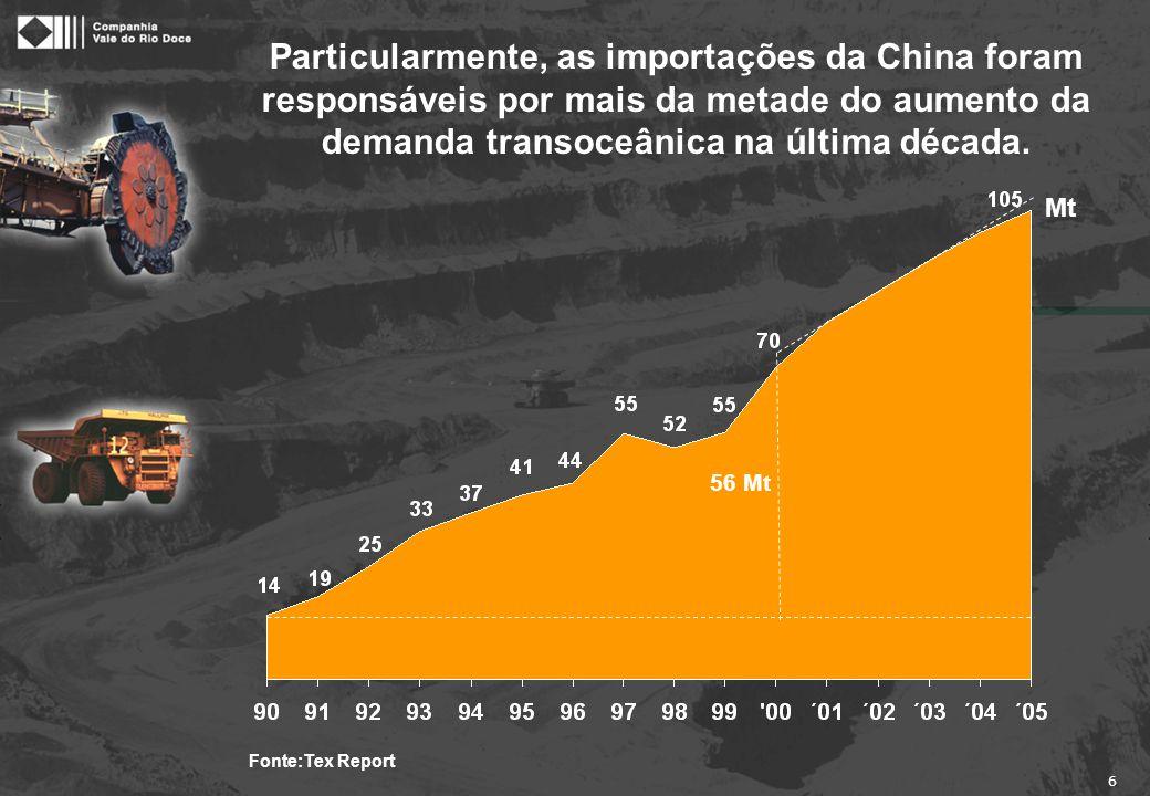 6 Fonte:Tex Report Mt 56 Mt Particularmente, as importações da China foram responsáveis por mais da metade do aumento da demanda transoceânica na últi