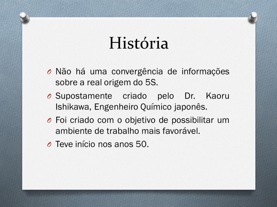 História O Não há uma convergência de informações sobre a real origem do 5S.