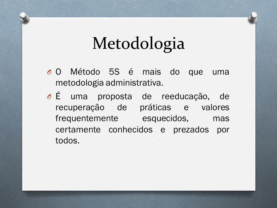 Metodologia O O Método 5S é mais do que uma metodologia administrativa.