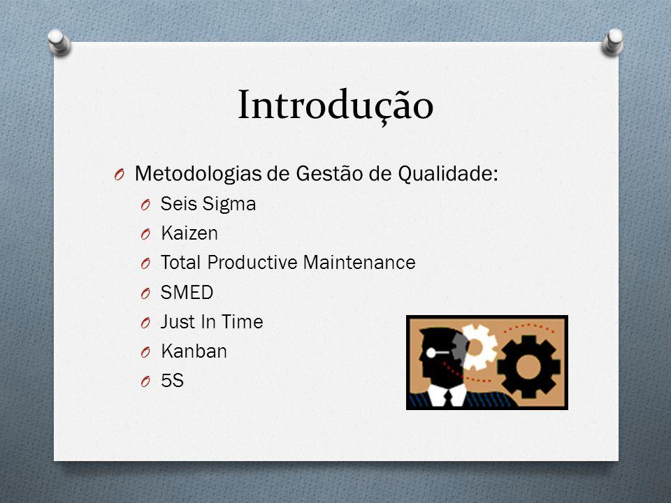 Introdução O Metodologias de Gestão de Qualidade: O Seis Sigma O Kaizen O Total Productive Maintenance O SMED O Just In Time O Kanban O 5S