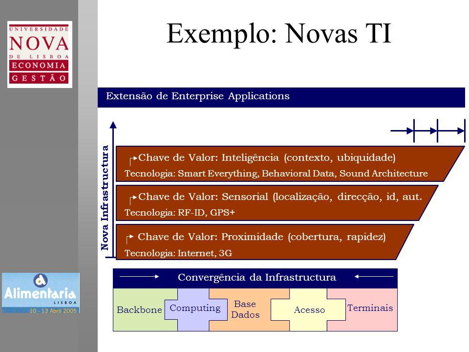 Exemplo: Novas TI Backbone Computing Base Dados Acesso Terminais Convergência da Infrastructura Extensão de Enterprise Applications Nova Infrastructura Tecnologia: Internet, 3G Chave de Valor: Proximidade (cobertura, rapidez) Tecnologia: RF-ID, GPS+ Chave de Valor: Sensorial (localização, direcção, id, aut.
