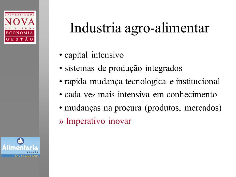 Industria agro-alimentar • capital intensivo • sistemas de produção integrados • rapida mudança tecnologica e institucional • cada ve z mais intensiva em conhecimento • mudanças na procura (produtos, mercados) » Imperativo inovar