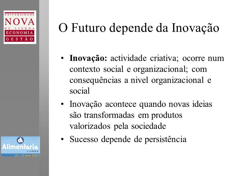 O Futuro depende da Inovação •Inovação: actividade criativa; ocorre num contexto social e organizacional; com consequências a nivel organizacional e social •Inovação acontece quando novas ideias são transformadas em produtos valorizados pela sociedade •Sucesso depende de persistência