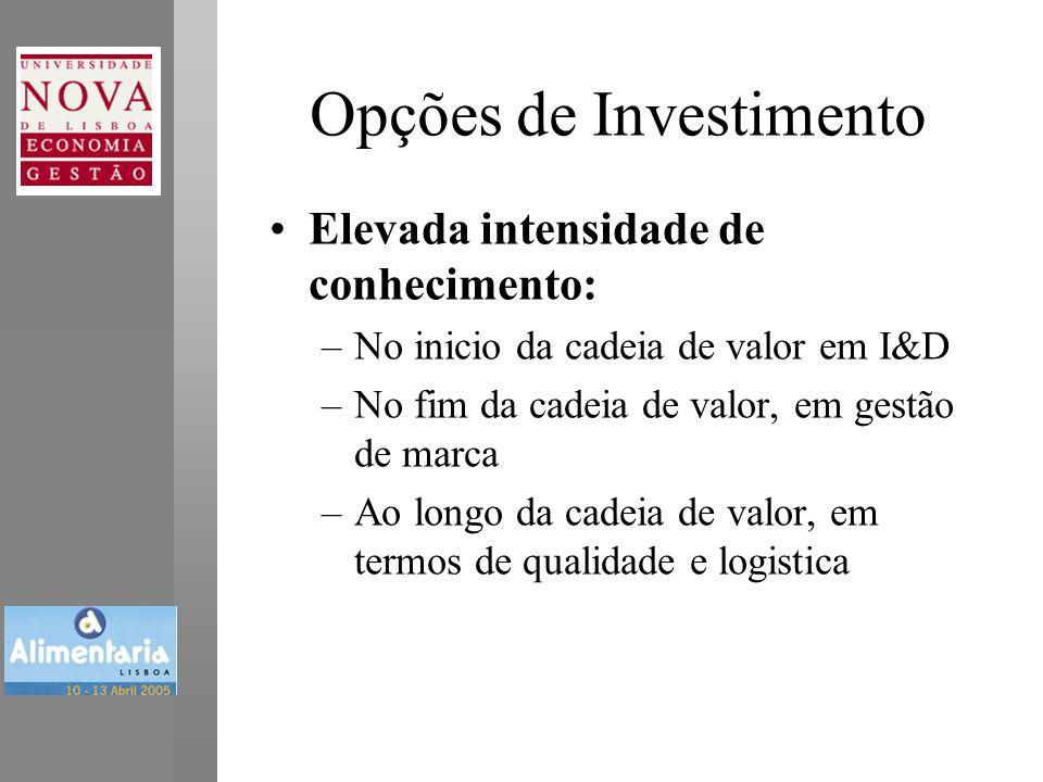Opções de Investimento •Elevada intensidade de conhecimento: –No inicio da cadeia de valor em I&D –No fim da cadeia de valor, em gestão de marca –Ao longo da cadeia de valor, em termos de qualidade e logistica