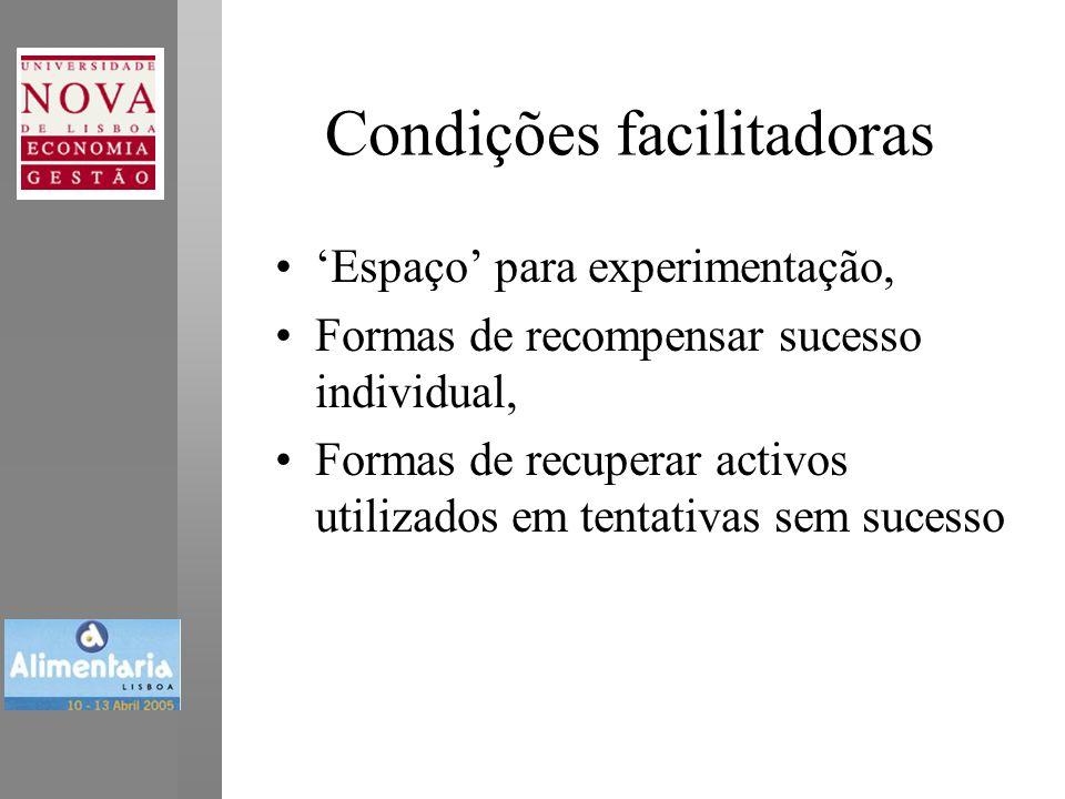 Condições facilitadoras •'Espaço' para experimentação, •Formas de recompensar sucesso individual, •Formas de recuperar activos utilizados em tentativas sem sucesso