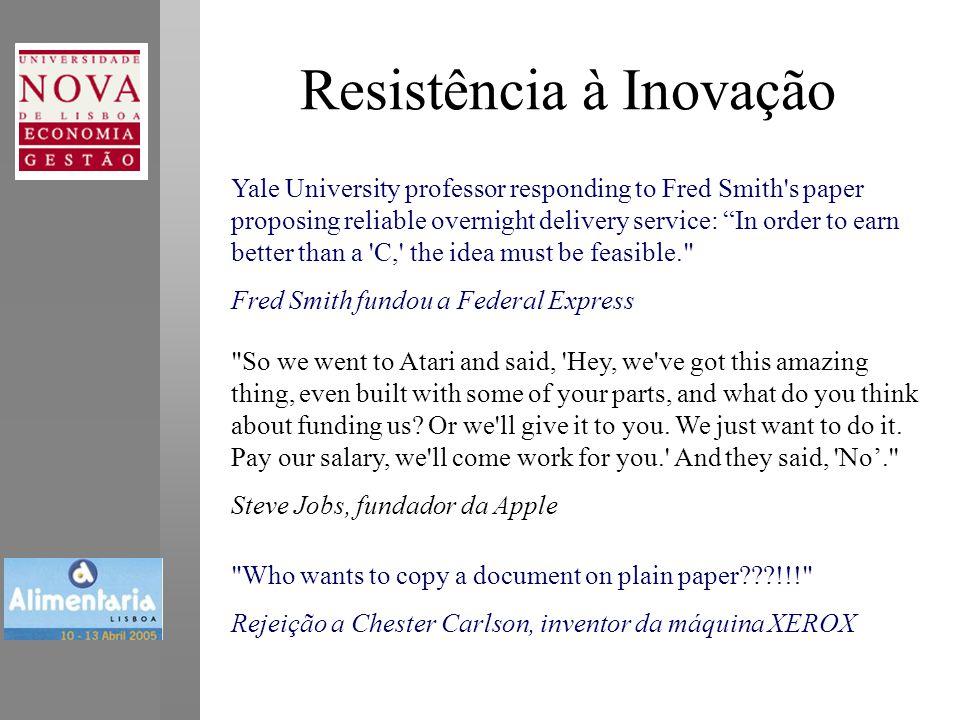 Tipo de Inovação (i) Produto vs Processo.(ii) Incremental vs Radical.