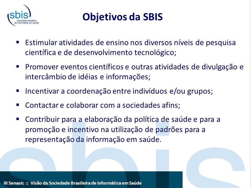 III Senasic :: Visão da Sociedade Brasileira de Informática em Saúde CBIS  Realiza bienalmente o CBIS - Congresso Brasileiro de Informática em Saúde  XII CBIS (2010)  18 a 22-out-2010, em Porto de Galinhas (PE)  mais de 800 participantes  12 palestrantes internacionais  10 tutoriais, 04 simpósios, 05 conferências, 09 painéis, 03 fóruns  aprox 400 trabalhos apresentados  www.sbis.org.br/cbis