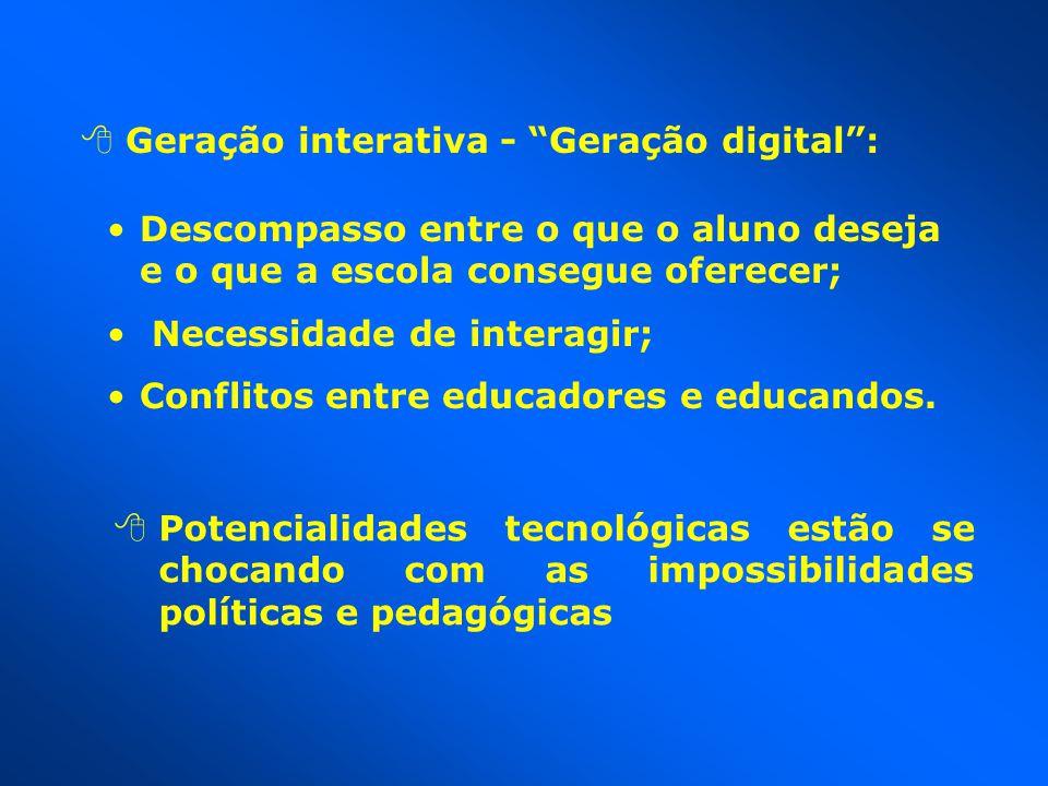  Geração interativa - Geração digital : •Descompasso entre o que o aluno deseja e o que a escola consegue oferecer; • Necessidade de interagir; •Conflitos entre educadores e educandos.
