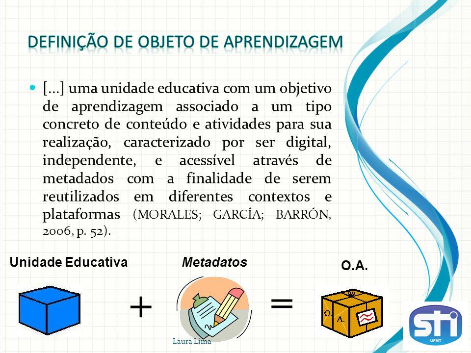  São inúmeras as iniciativas que se baseiam na utilização de objetos de aprendizagem e metadados educacionais, como por exemplo: RIVED, MERLOT, Las Maletas Del Conocimiento.