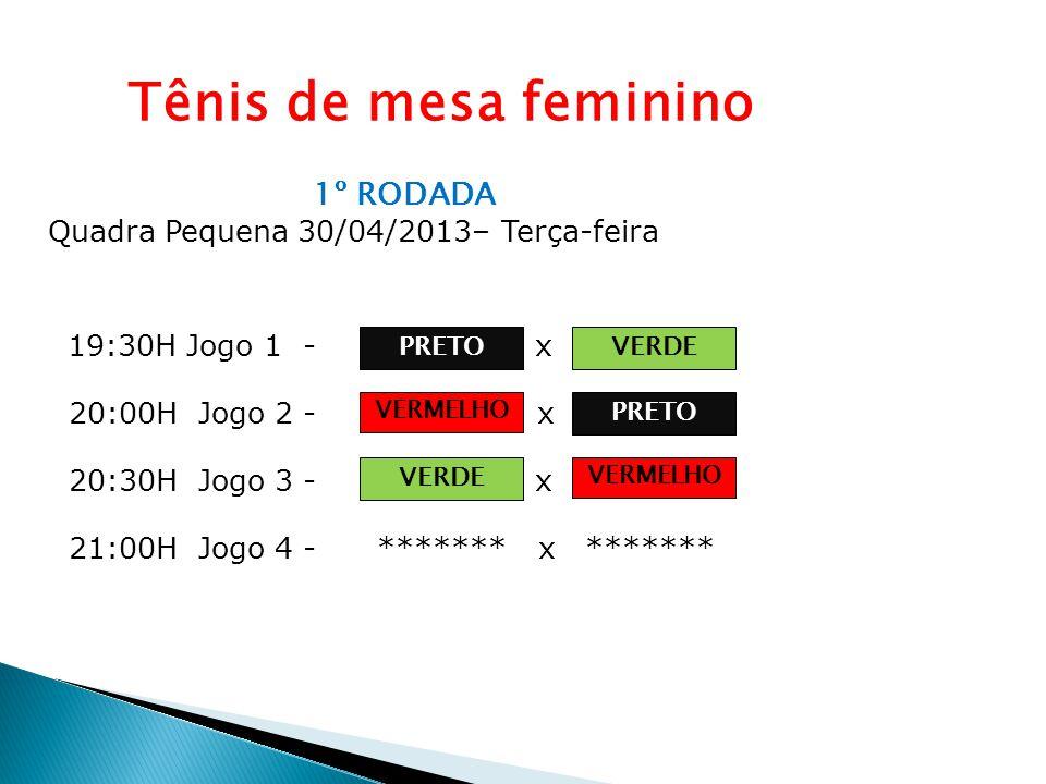 Tênis de mesa feminino 1º RODADA Quadra Pequena 30/04/2013– Terça-feira 19:30H Jogo 1 - Equipe A x Equipe B 20:00H Jogo 2 - Equipe C x Equipe D 20:30H