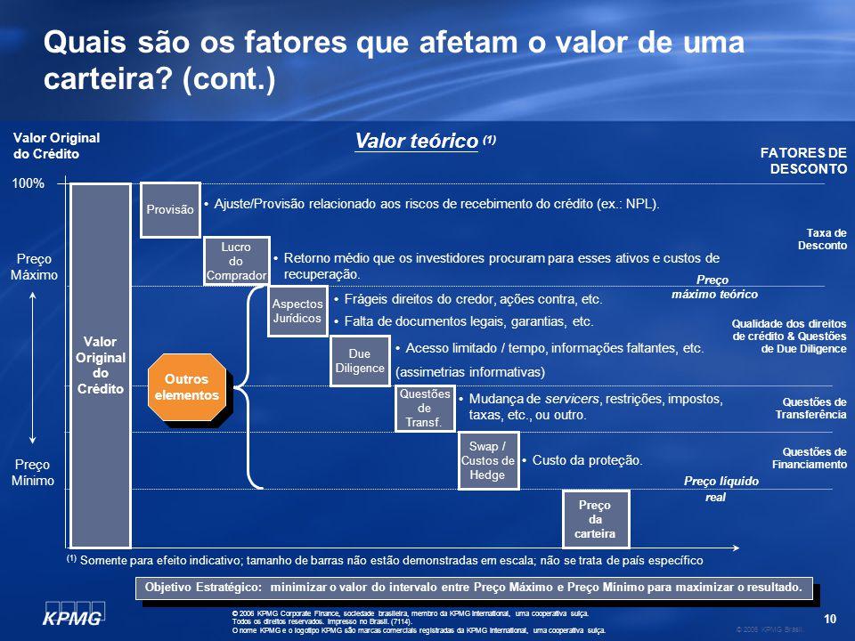 10 © 2006 KPMG Brasil. © 2006 KPMG Corporate Finance, sociedade brasileira, membro da KPMG International, uma cooperativa suíça. Todos os direitos res