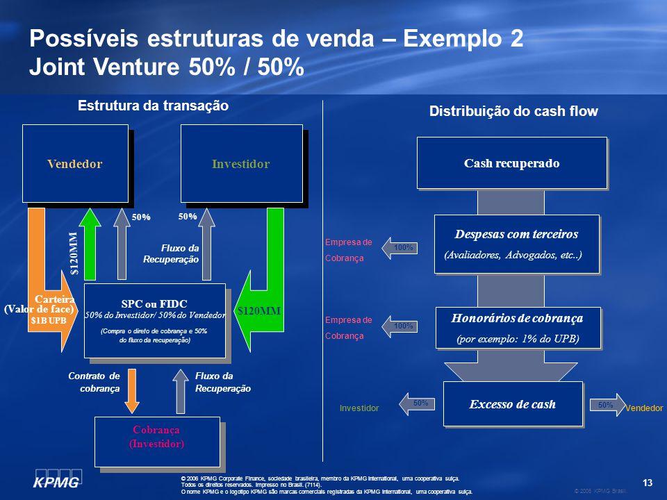 13 © 2006 KPMG Brasil. © 2006 KPMG Corporate Finance, sociedade brasileira, membro da KPMG International, uma cooperativa suíça. Todos os direitos res