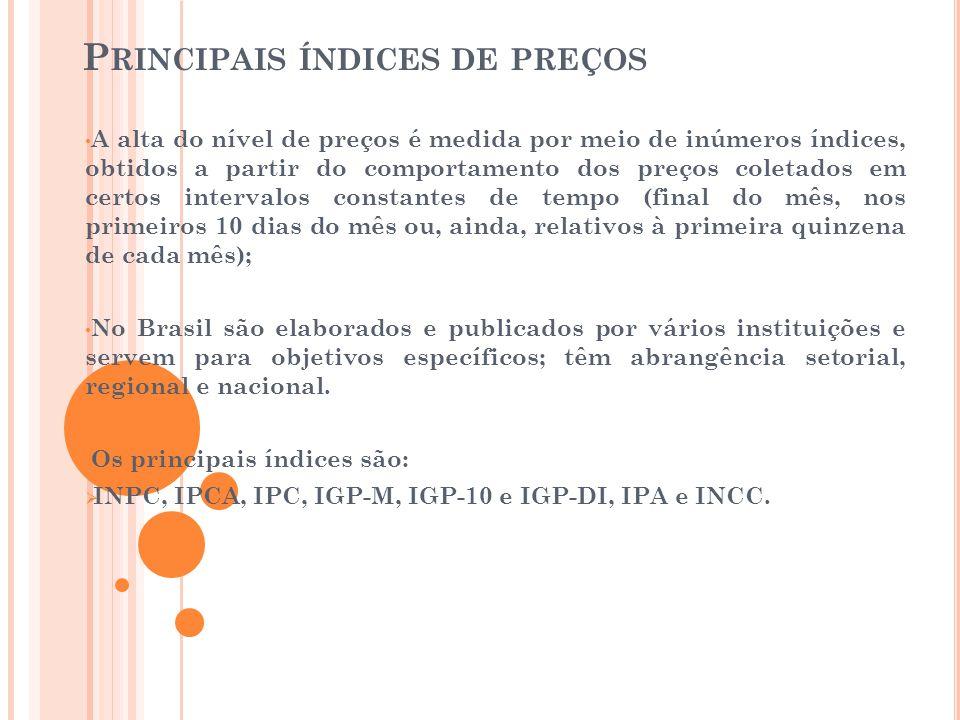 P RINCIPAIS ÍNDICES DE PREÇOS • A alta do nível de preços é medida por meio de inúmeros índices, obtidos a partir do comportamento dos preços coletado