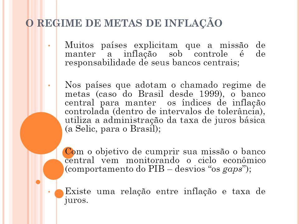 O REGIME DE METAS DE INFLAÇÃO • Muitos países explicitam que a missão de manter a inflação sob controle é de responsabilidade de seus bancos centrais;