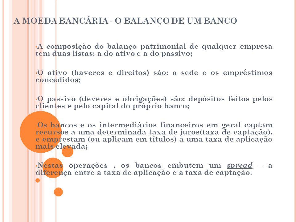 A MOEDA BANCÁRIA - O BALANÇO DE UM BANCO • A composição do balanço patrimonial de qualquer empresa tem duas listas: a do ativo e a do passivo; • O ati