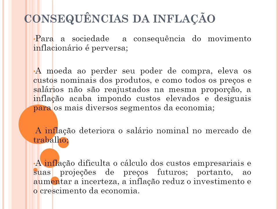 CONSEQUÊNCIAS DA INFLAÇÃO • Para a sociedade a consequência do movimento inflacionário é perversa; • A moeda ao perder seu poder de compra, eleva os c