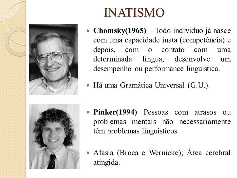 INATISMO  Chomsky(1965) – Todo indivíduo já nasce com uma capacidade inata (competência) e depois, com o contato com uma determinada língua, desenvol