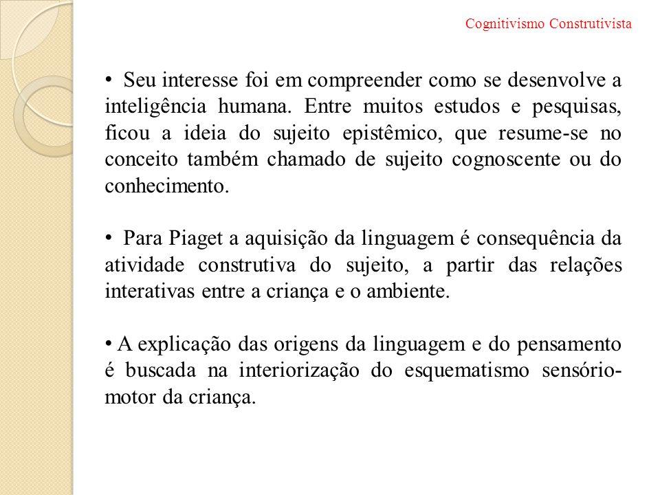 (1896 – 1980) Cognitivismo Construtivista • Seu interesse foi em compreender como se desenvolve a inteligência humana. Entre muitos estudos e pesquisa