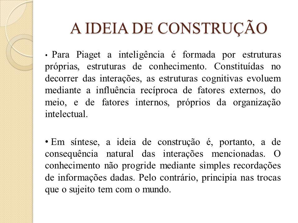 A IDEIA DE CONSTRUÇÃO • Para Piaget a inteligência é formada por estruturas próprias, estruturas de conhecimento. Constituídas no decorrer das interaç