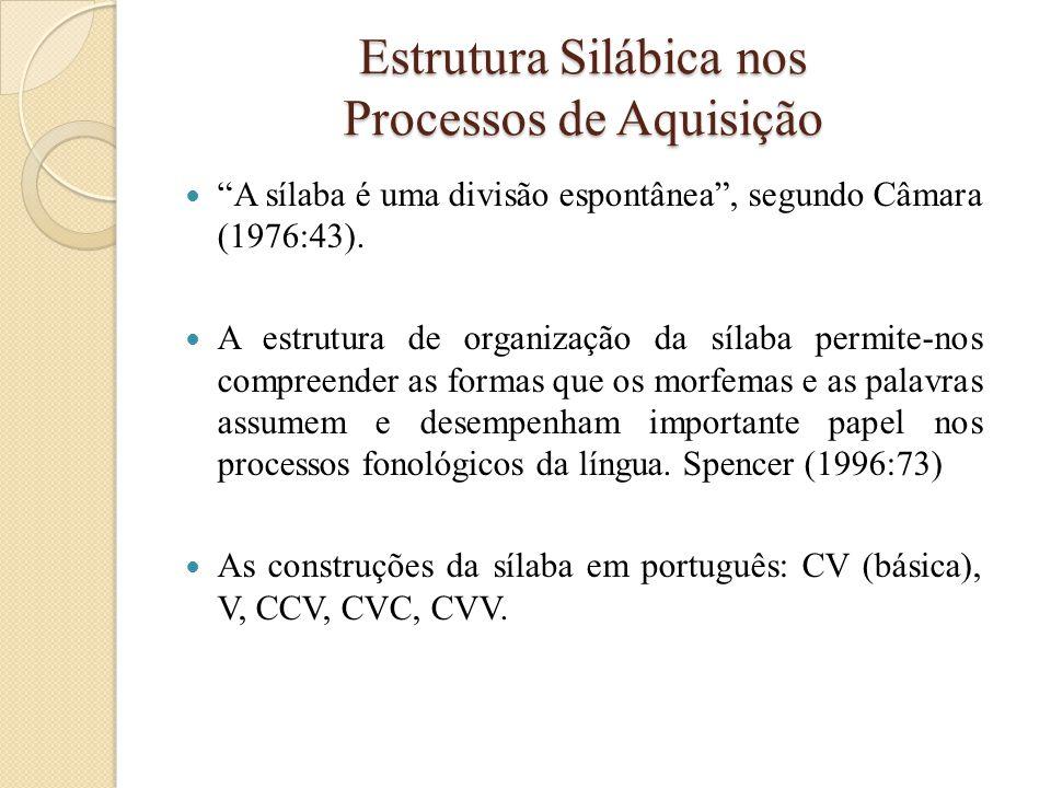 """Estrutura Silábica nos Processos de Aquisição  """"A sílaba é uma divisão espontânea"""", segundo Câmara (1976:43).  A estrutura de organização da sílaba"""