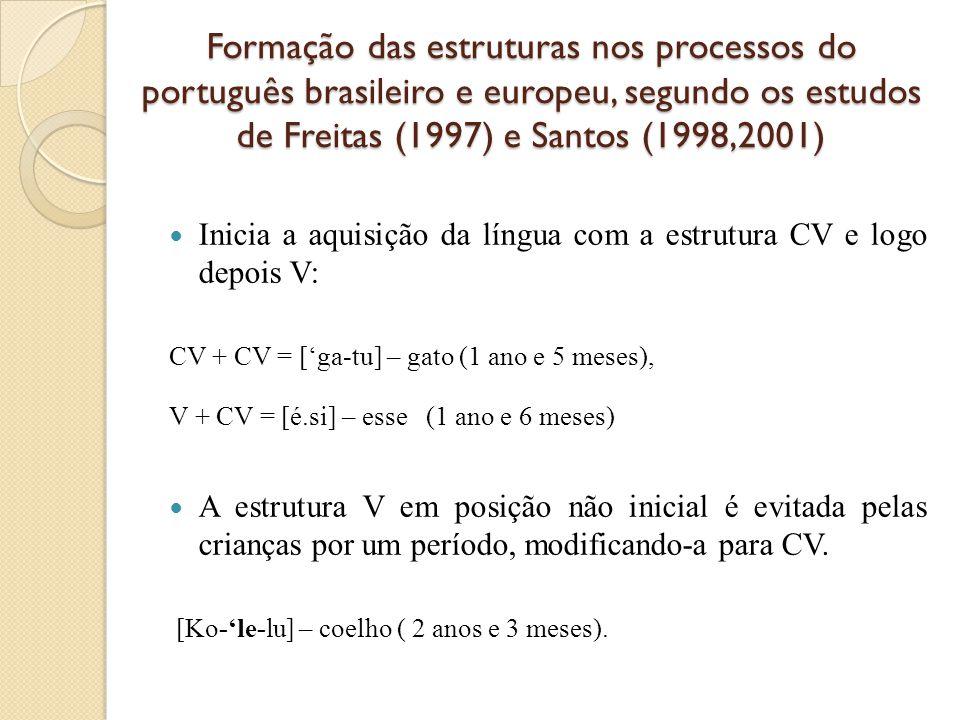 Formação das estruturas nos processos do português brasileiro e europeu, segundo os estudos de Freitas (1997) e Santos (1998,2001)  Inicia a aquisiçã