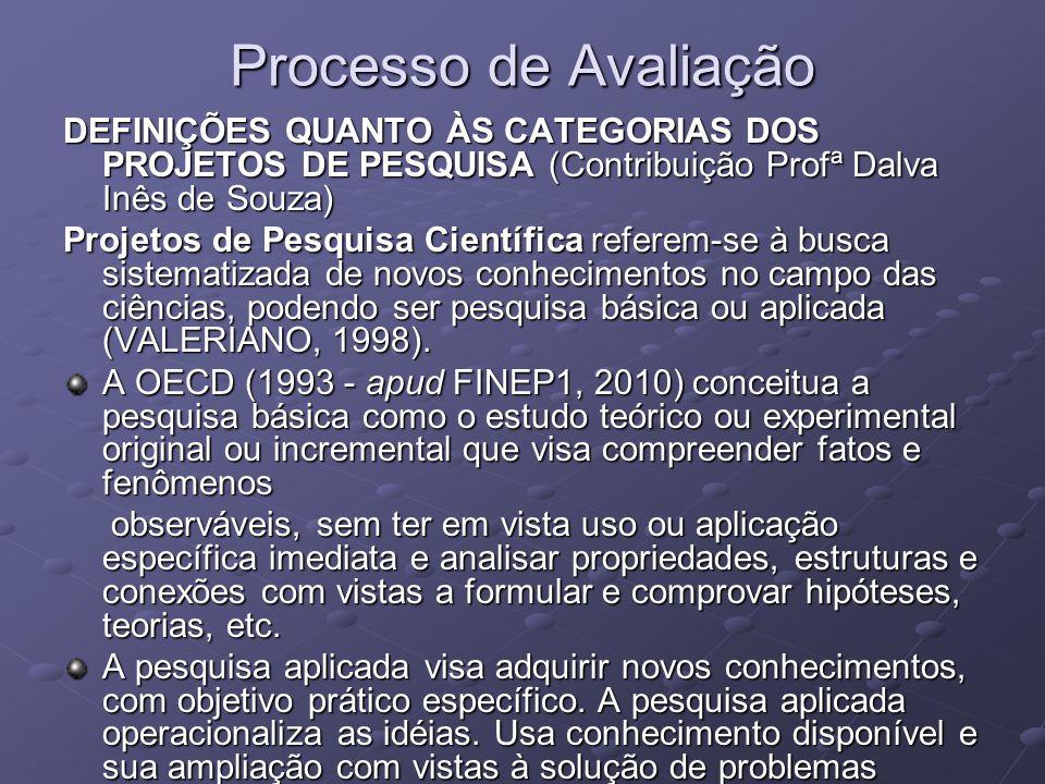 Processo de Avaliação DEFINIÇÕES QUANTO ÀS CATEGORIAS DOS PROJETOS DE PESQUISA (Contribuição Profª Dalva Inês de Souza) Projetos de Pesquisa Científic