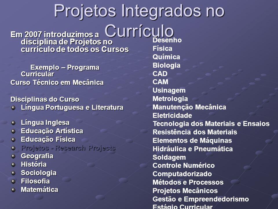Projetos Integrados no Currículo Em 2007 introduzimos a disciplina de Projetos no currículo de todos os Cursos Exemplo – Programa Curricular Exemplo –