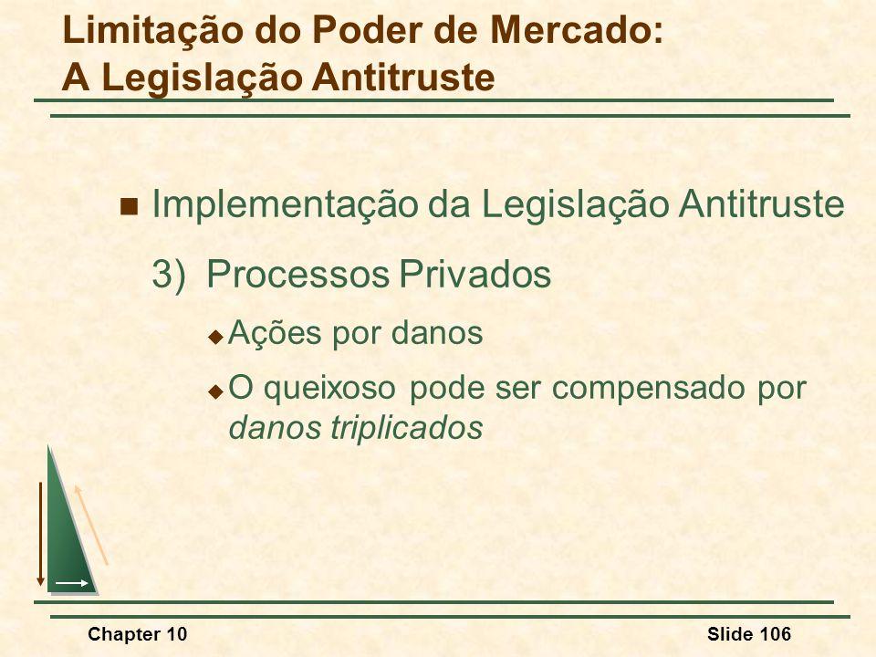 Chapter 10Slide 106  Implementação da Legislação Antitruste 3)Processos Privados  Ações por danos  O queixoso pode ser compensado por danos triplicados Limitação do Poder de Mercado: A Legislação Antitruste