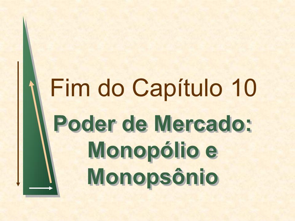 Fim do Capítulo 10 Poder de Mercado: Monopólio e Monopsônio Poder de Mercado: Monopólio e Monopsônio