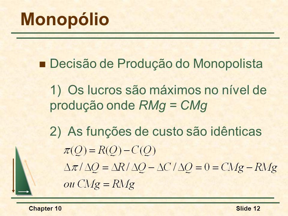 Chapter 10Slide 12 Monopólio  Decisão de Produção do Monopolista 1)Os lucros são máximos no nível de produção onde RMg = CMg 2)As funções de custo são idênticas