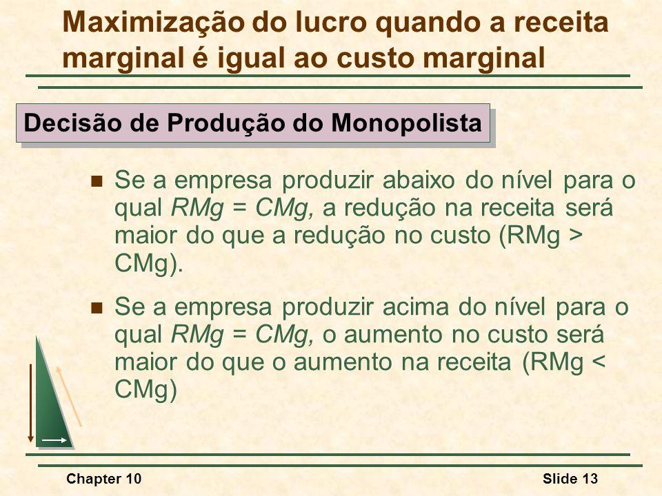 Chapter 10Slide 13 Maximização do lucro quando a receita marginal é igual ao custo marginal  Se a empresa produzir abaixo do nível para o qual RMg = CMg, a redução na receita será maior do que a redução no custo (RMg > CMg).