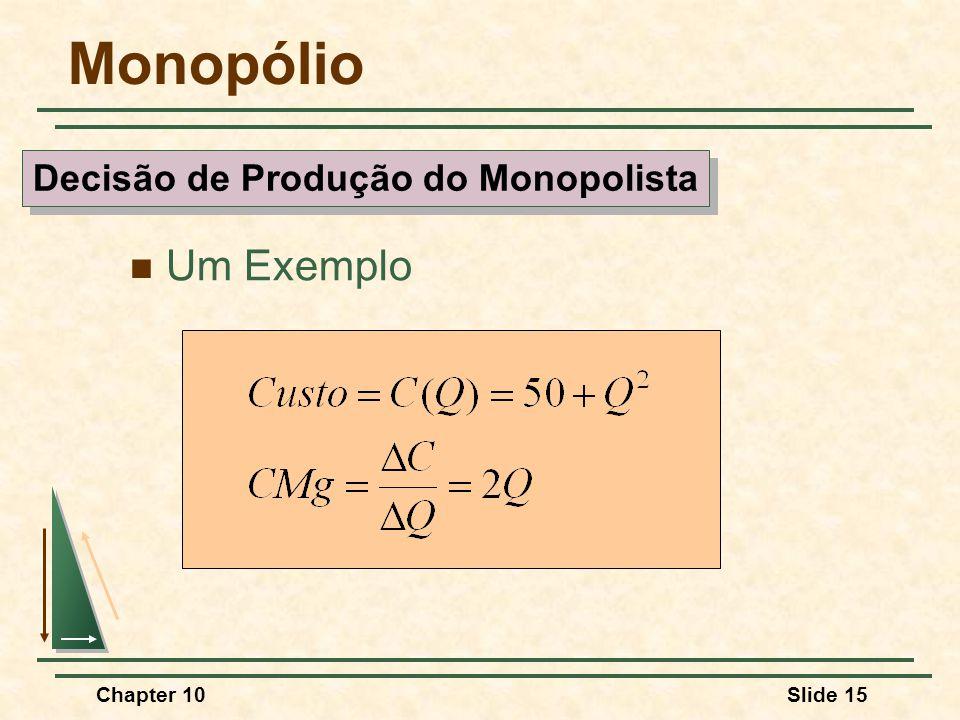 Chapter 10Slide 15 Monopólio  Um Exemplo Decisão de Produção do Monopolista