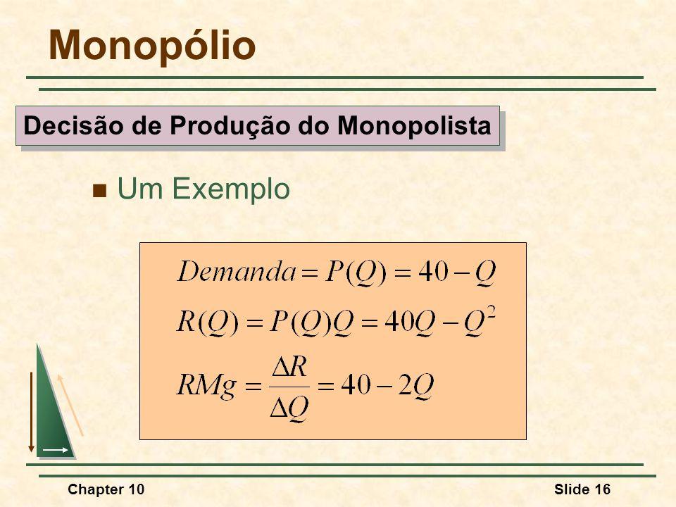 Chapter 10Slide 16 Monopólio  Um Exemplo Decisão de Produção do Monopolista