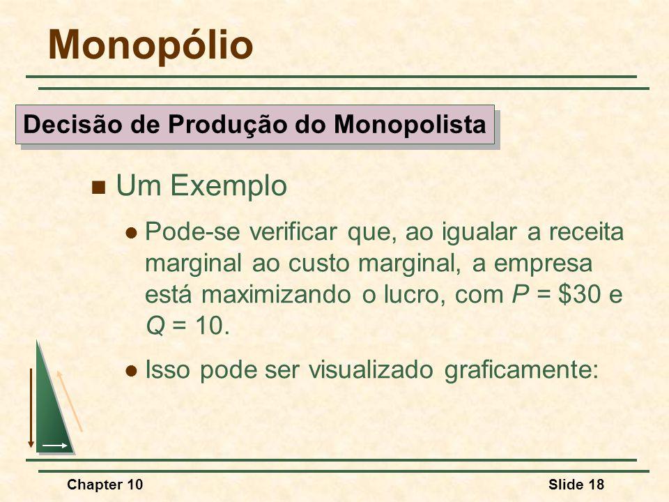 Chapter 10Slide 18 Monopólio  Um Exemplo  Pode-se verificar que, ao igualar a receita marginal ao custo marginal, a empresa está maximizando o lucro, com P = $30 e Q = 10.