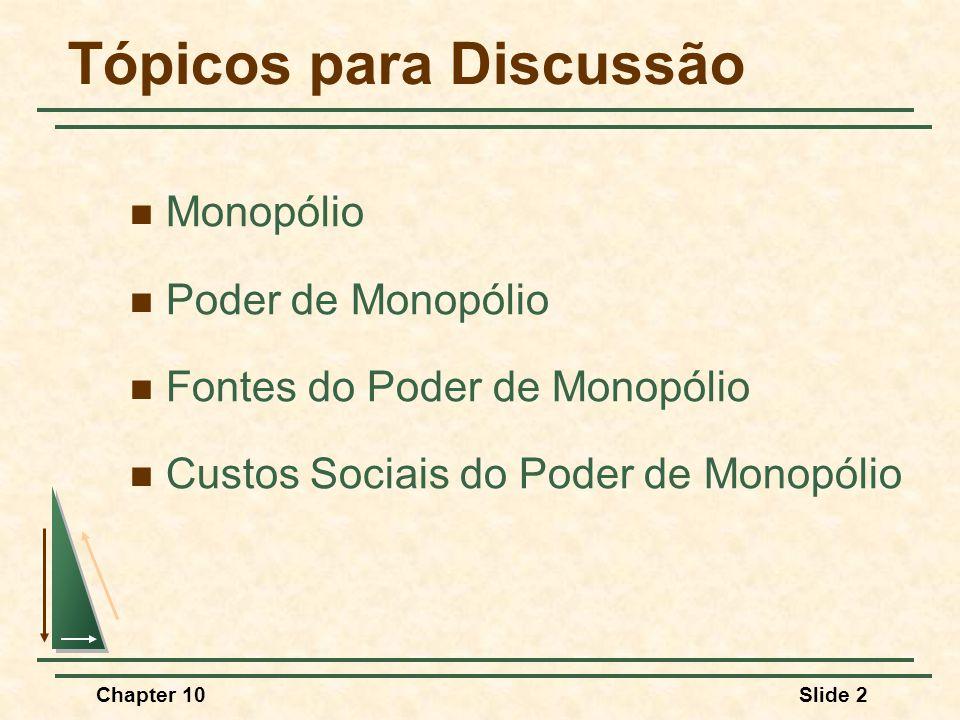 Chapter 10Slide 2 Tópicos para Discussão  Monopólio  Poder de Monopólio  Fontes do Poder de Monopólio  Custos Sociais do Poder de Monopólio